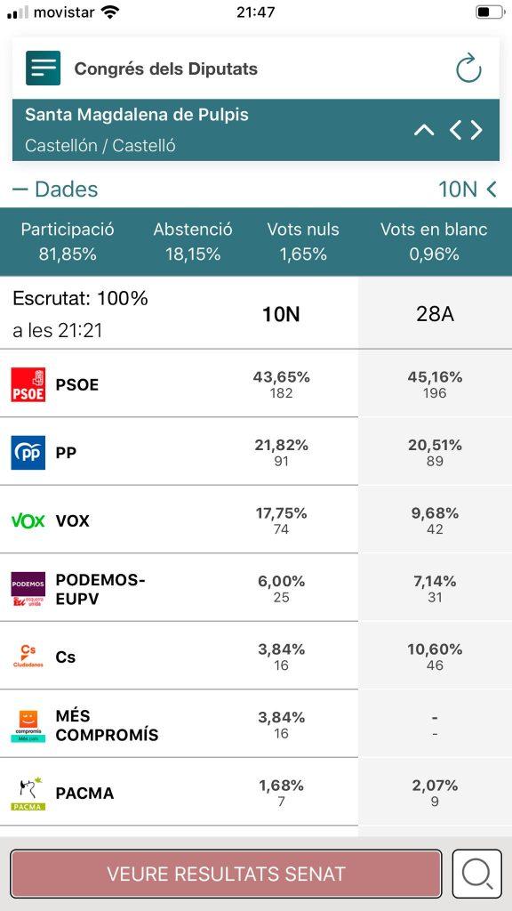 Resultats eleccions generals 10 de novembre a Santa Magdalena